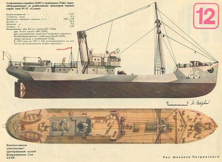 корабли рыболовные ссср